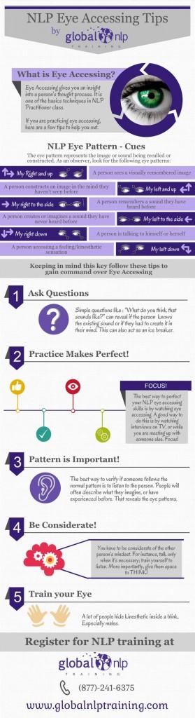 NLP Eye Accessing Tips by Global NLP Training - Global NLP ...